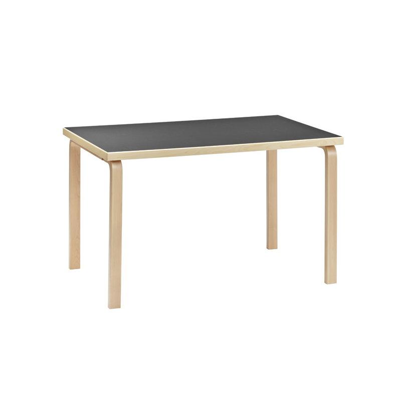 Perfect Aalto Table 81B
