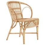 Wengler tuoli