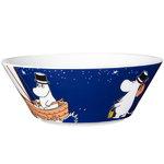 Arabia Moomin bowl, Moominpappa, blue