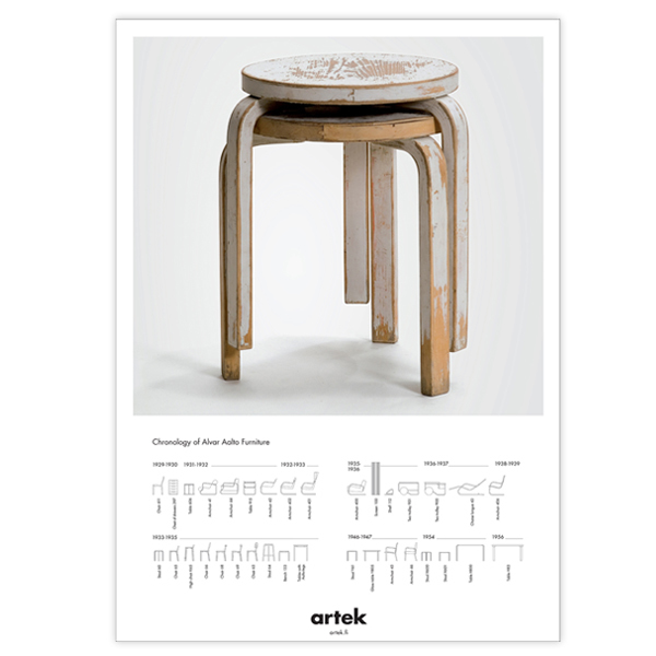 Artek 2nd Cycle Stool 60 juliste