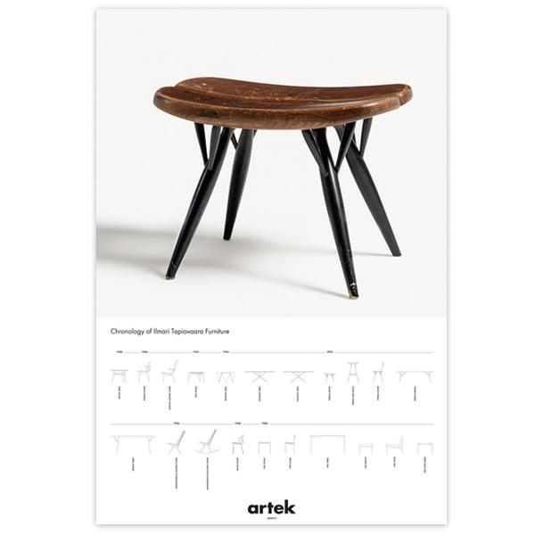 Artek Poster 2nd Cycle Pirkka